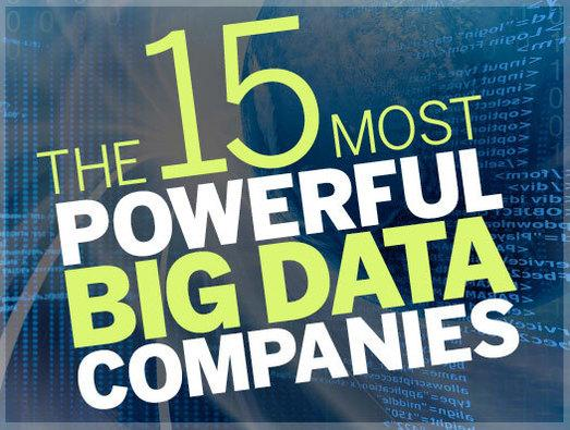 In Pictures: 15 most powerful Big Data companies