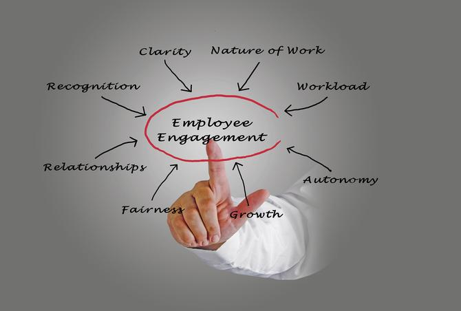 employee-manager-engagement-100661159-orig.jpg