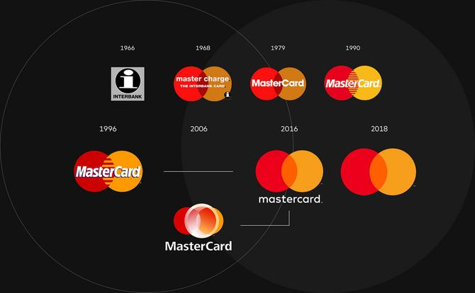 Mastercard aims for conversational commerce with sonic brand