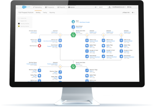 Salesforce's new Intelligent Engagement Studio